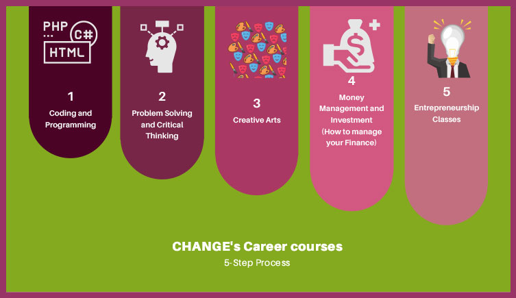 Career-courses-new